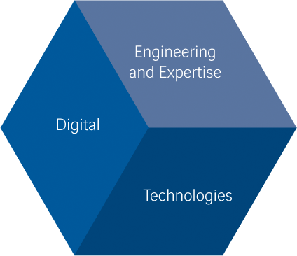 Digital, Engineering and expertise, Technologies